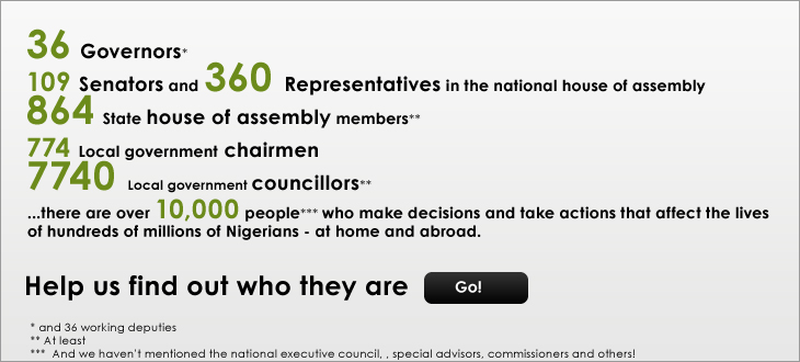 There are over 10,000 politicians in Nigeria today. Help us Find out who they are.